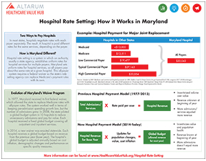 Hospital_Rate_Setting_Infographic_300p.jpg