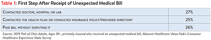 DB No. 50 - Ohio Surprise Medical Bills Table 1.png