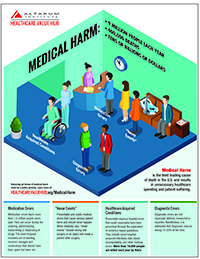 Hub-Altarum_Medical_Harm_WaitingRoom_200p.jpg