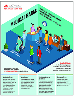 Hub-Altarum_Medical_Harm_WaitingRoom_250p.jpg
