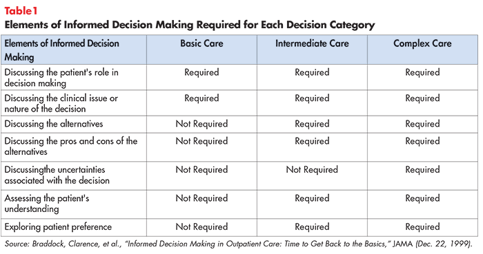 RB_37_-_Shared_Decision_Making_Table_1.png