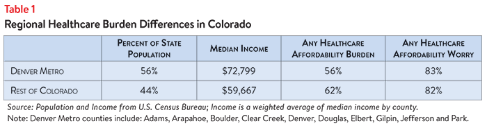 DB_No._30_-_Colorado_Affordability_Table_1.png
