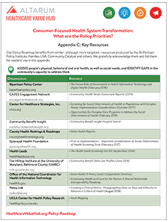 Hub_Policy_Roadmap_-_Appendix_C_Key_Resources_225p.png