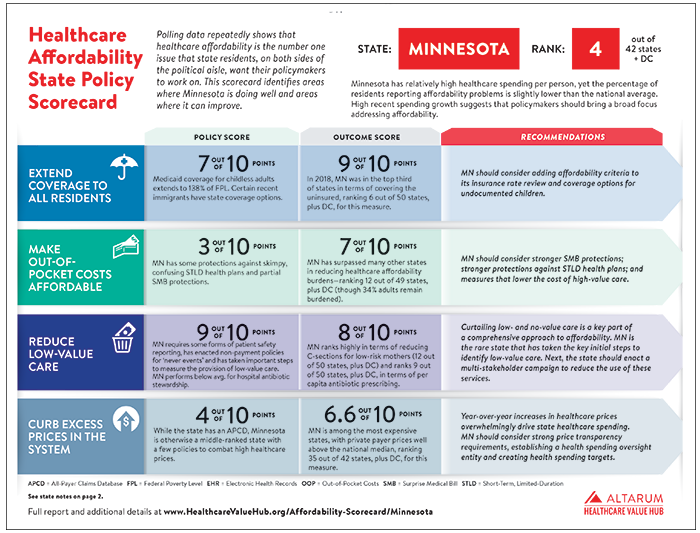 MN Scorecard Cover.png