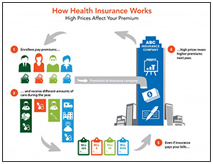 CU_How_Healthcare_Works-300p.jpg