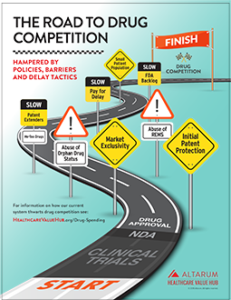 Road_to_Drug_Competition_Infographic_225p_w_Border.png